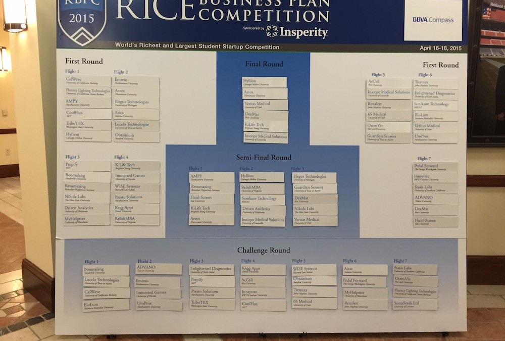 CalWave at the Rice Business Plan Competition